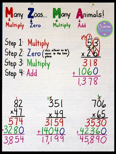 This multiplication anchor chart uses an acronym to help students remember the steps in multiplying 2-digit numbers. It also includes FREE multiplication task cards!