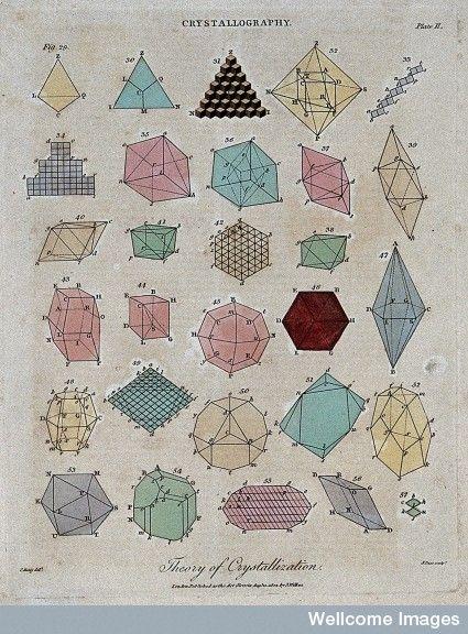 crystal geometry