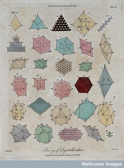 crystal geometry - would love a print of this