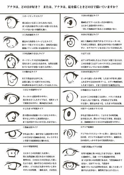 目の描き方・流行①/RizzL