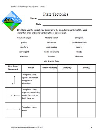 Here's a lesson plan and student page on plate tectonics.