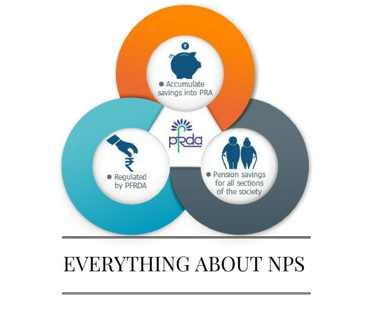 Everything About National Pension System   Mint2Save