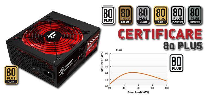 Despre sursele certificate 80 Plus si eficienta acestora.