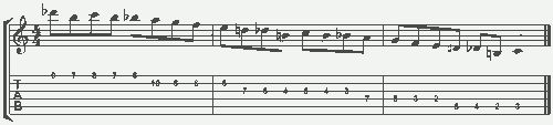 Fun exercises to help you transcribe your favorite #jazzguitar solo.