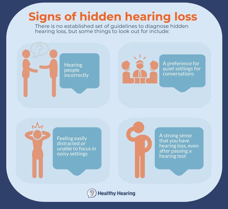 What is hidden hearing loss? hearing HearingLoss deaf