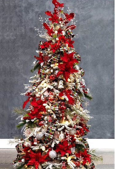 Beautifully Decorated Christmas Trees Photos