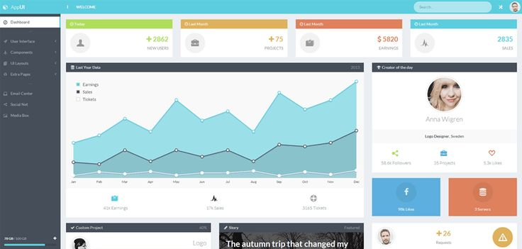 AppUI - Bootstrap Admin Web App Template | Live preview at pixelcave.com/appui
