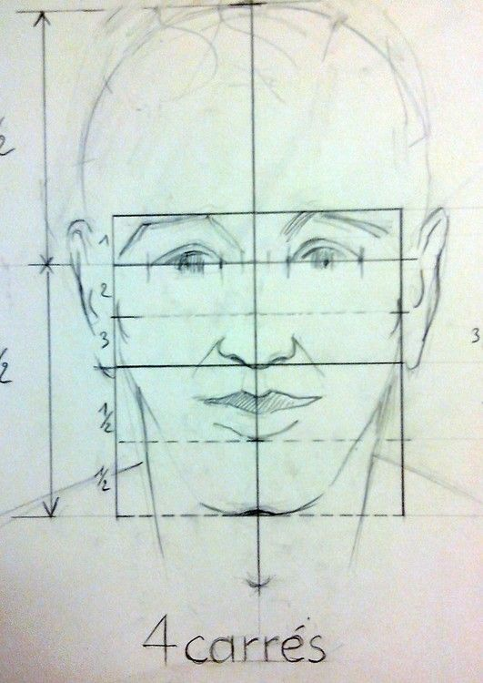 Préférence Plus de 25 idées tendance dans la catégorie Dessin visage sur  BM08