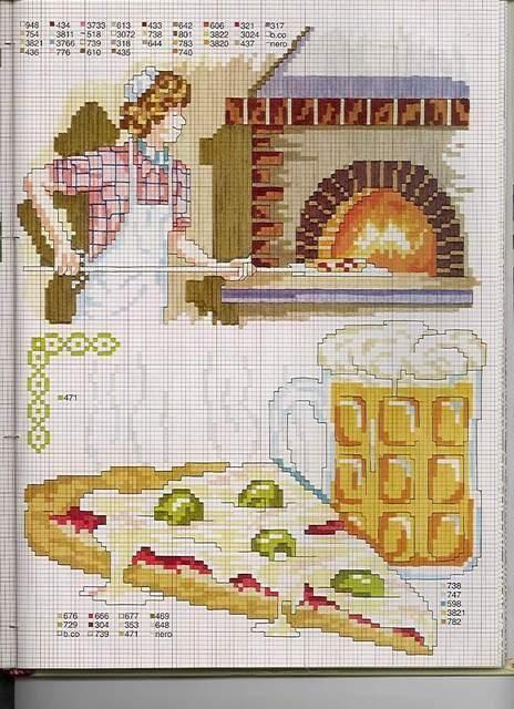 Les 341 meilleures images du tableau ptcr cuisine sur - Cuisine et croix roussien ...