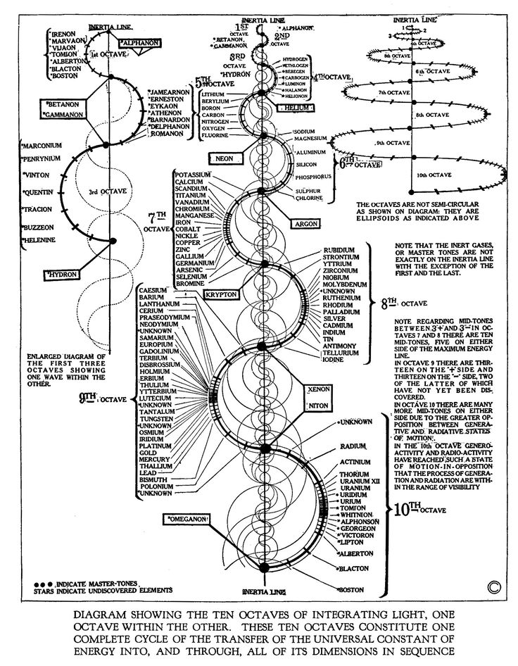 178 best images about light  colour  sound  energy  frequency  vibration on pinterest