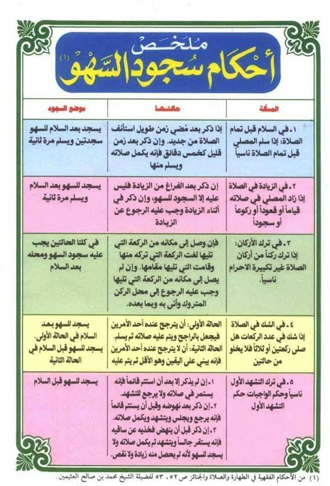 Pin By ناديه الغامدي On اسلامي Islam Beliefs Learn Islam Islam Quran