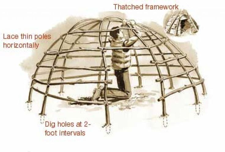 Seven Primitive Survival Shelters That Could Save Your Life    Shared from http://www.fieldandstream.com/photos/gallery/survival/shelter/2006/10/seven-primitive-survival-shelters-could-save-your-life?photo=5#node-1000014416