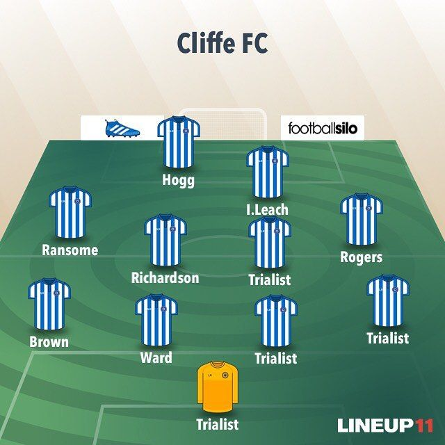 Last nights starting XI for the First teams win over Cawood. The score finishing 2-1. #ACAW