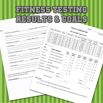 A great tool for tracking PE students' fitness testing results.Both boys and girls charts are included. Goal setting page is also included.Worksheet standards are aligned with Fitnessgram testing. Document is editable if you would like to make changes.