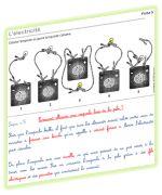 L'électricité (séquence) Ce1-Ce2 / Chez Lutin Bazar. Simple et efficace.