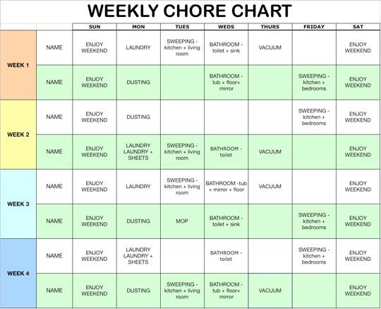 Here is a 2 person filled in Weekly Chore Chart that is good for the month. What is nice about this set up is that the 2 people take turns with certain chores different weeks. There is also a blank version of this chart available to fill in yourself that I posted on the same organization board. These can be printed as each month arrives, or print multiples for the year ahead. :)