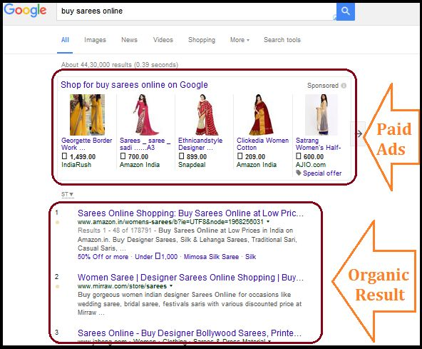 Organic v/s. Paid Ads – in which you can get better result.