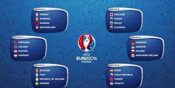 #Euro2016Draw
