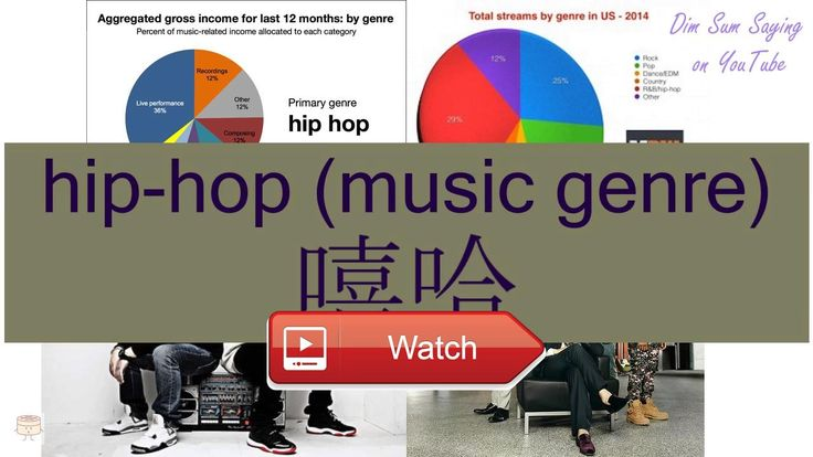 HIPHOP MUSIC GENRE in Cantonese Flashcard  hei1 ha1 HIPHOP MUSIC GENRE in Cantonese Flashcard Additional information about the word hiphop music genre
