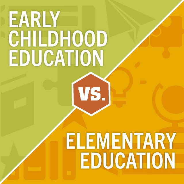 Early Childhood Education vs. Elementary Education: Which Career is Right For You? - blog post via @Rasmussen College #education #eled #ece
