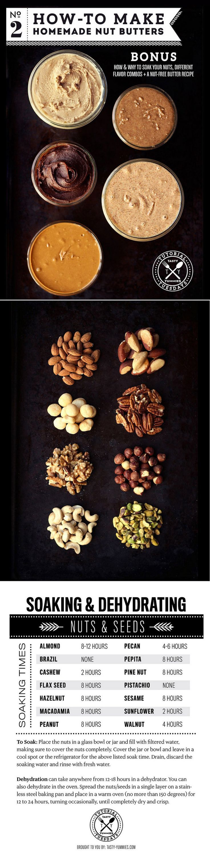 How-to Make Homemade Nut Butters - Includes recipes to make a butter version of every major nut, from almonds and cashews to pecans and macadamia.
