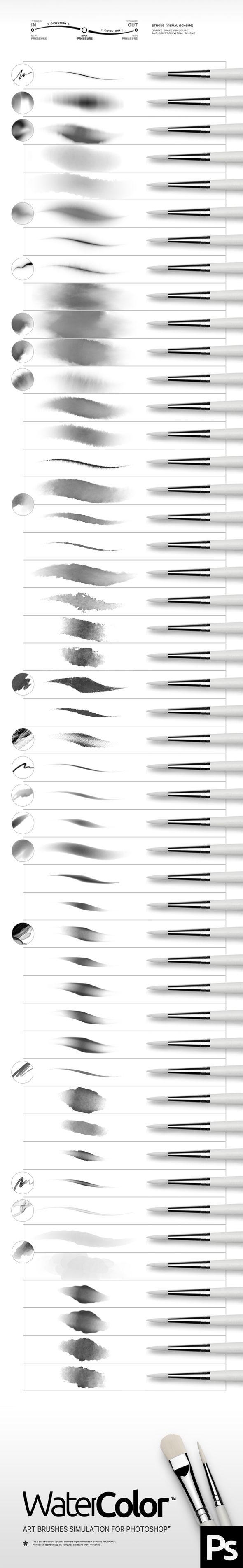 Watercolor Brushes - Artistic Brushes