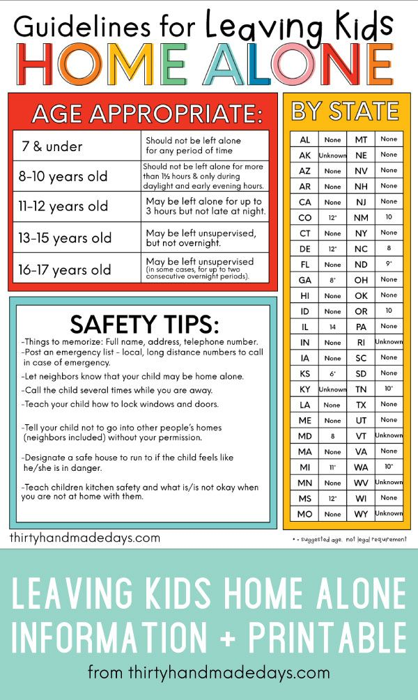 What Age Can Kids Stay Home Alone Guidelines Printable Age Appropriate Chores For Kids Parenting Books Home Alone
