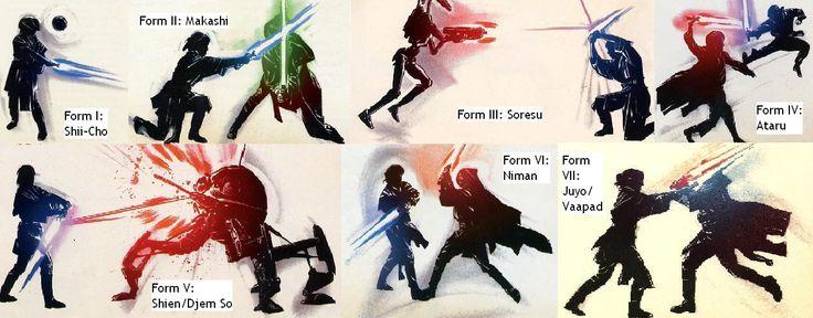 Lightsaber combat forms
