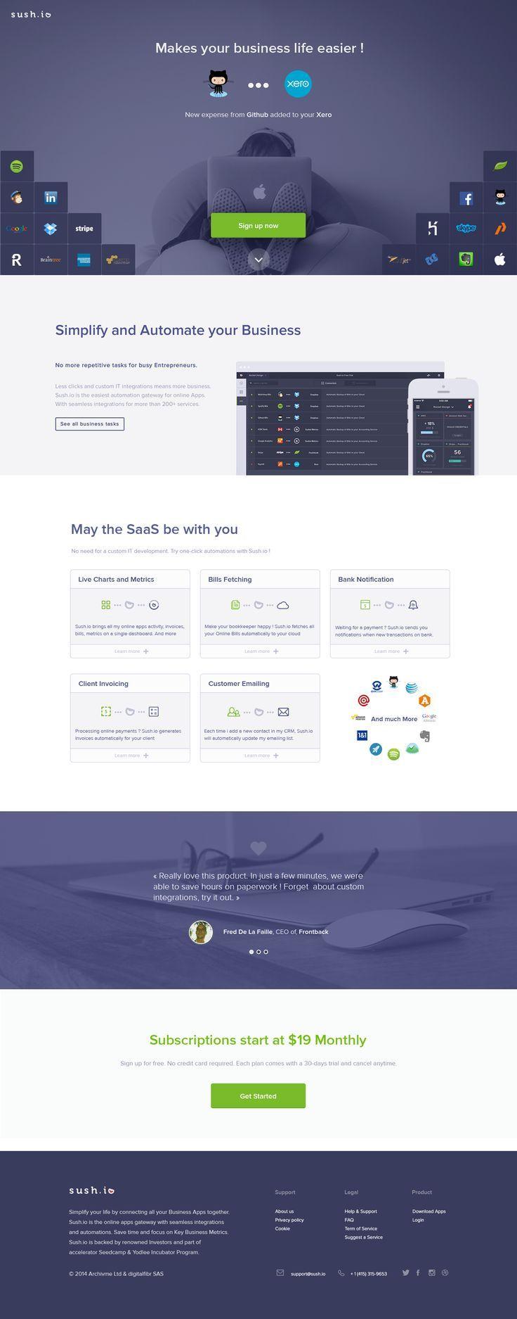 http://Sush.io Website Design