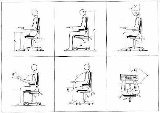 antropometria On antropometria mobiliario