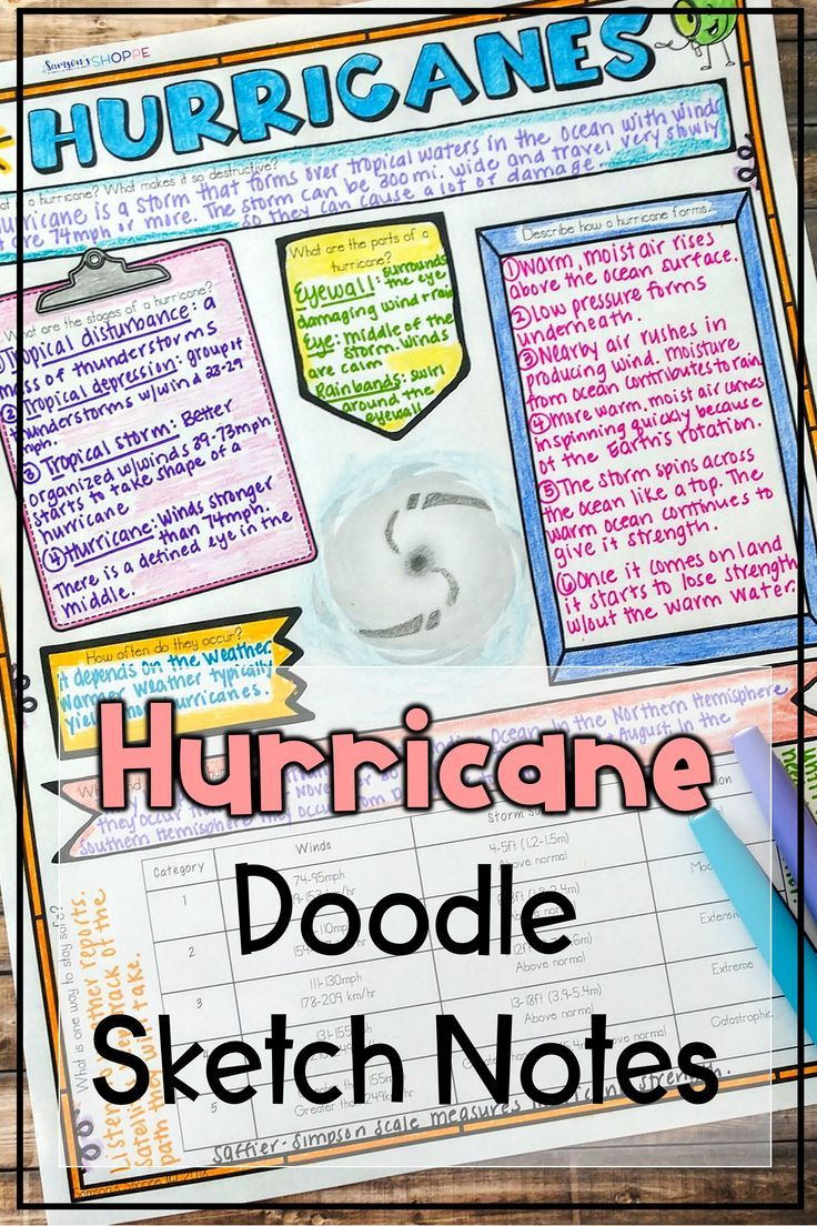 Hurricane Natural Disaster Wild Weather Sketch Note Activity Natural Disasters Science Lessons Sketch Notes