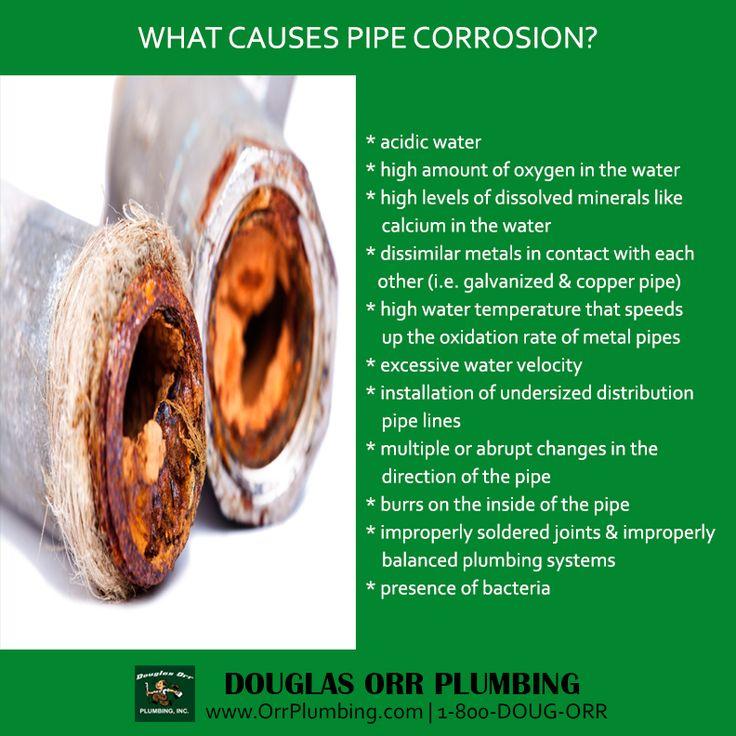 Pin On Douglas Orr Plumbing Tips