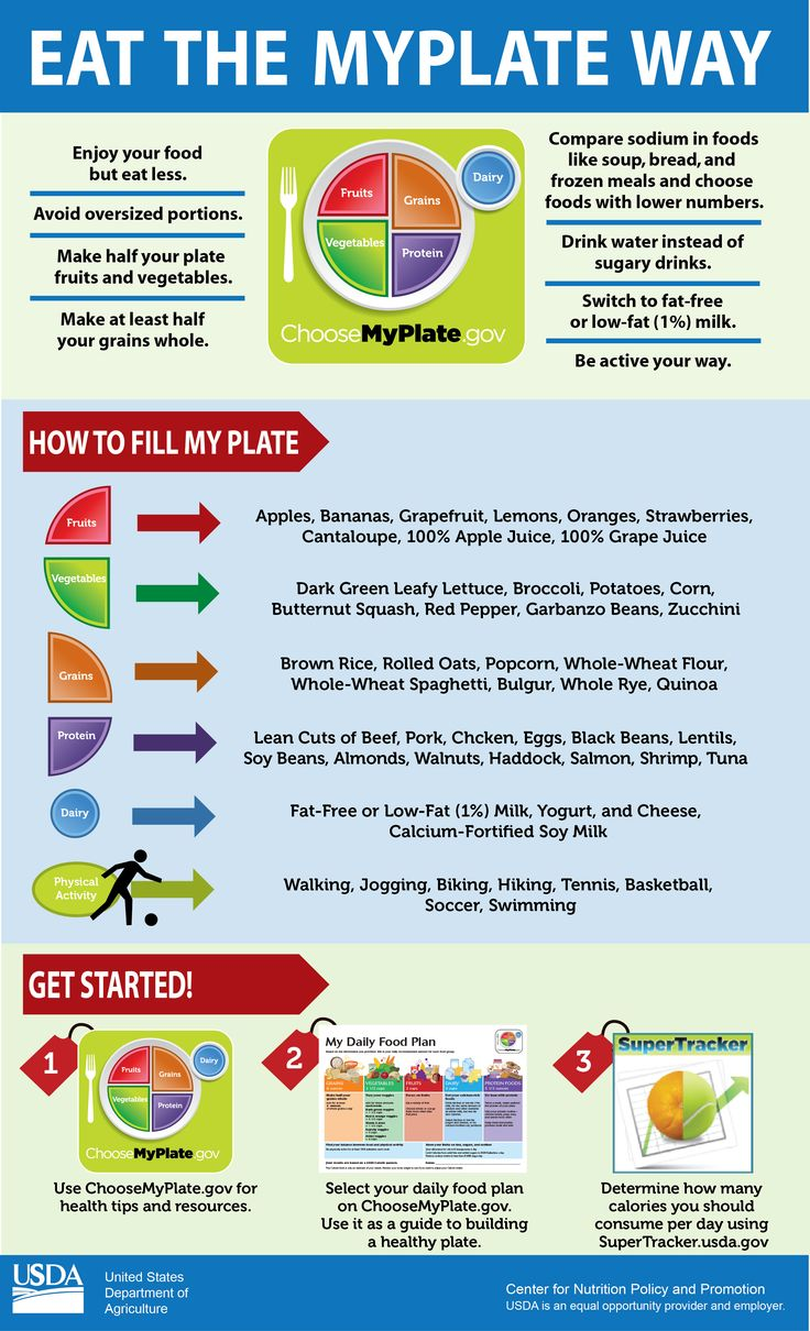 Trying to figure out how to eat the #MyPlate way? Here are some tips to get you started.