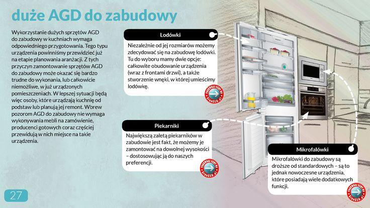 http://www.kreocen.pl/kreowskaz/2015/marzec.html?page=25 #kitchen #interiordesign #design #modern #kuchnia #nowoczesna #minimalizm #minimalistyczna #homedecor #kreowskaz