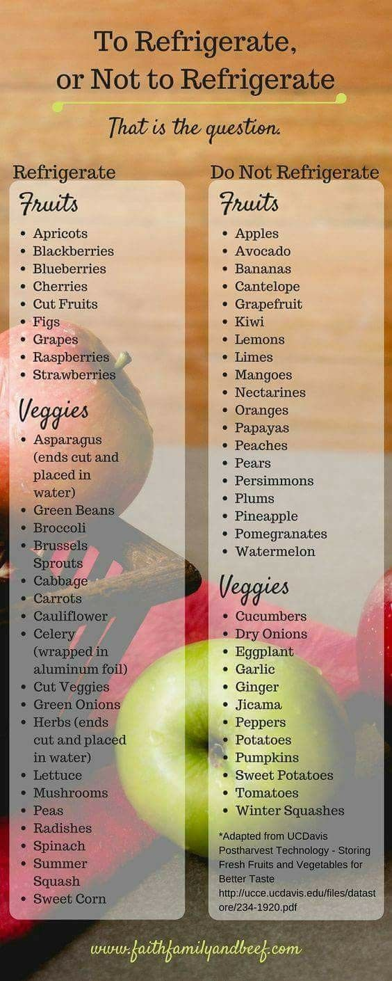List of veggies and fruits to refrigerate  or not