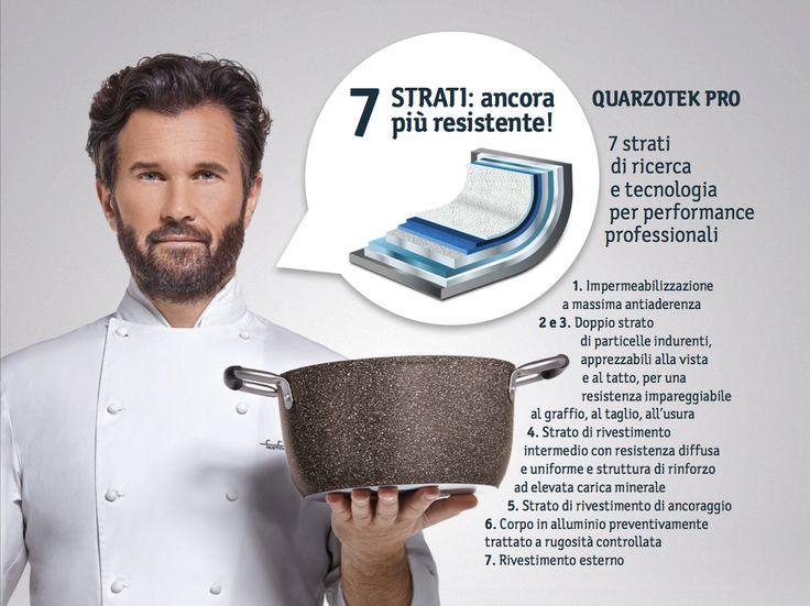 Chef Carlo Cracco ci spiega che cos'è il Quarzotek Pro: rivestimento minerale di ultima generazione by Tvs.