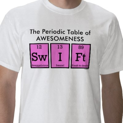 TAYLOR SWIFT Periodic Table T Shirt from http://www.zazzle.com/awesomeness+tshirts