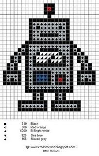 Robot. Sewing pattern graph: cross stitch, plastic canvas.