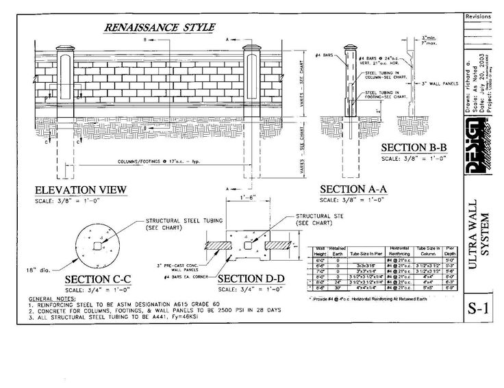 Precast Concrete Wall Panel Details Detail Drawings