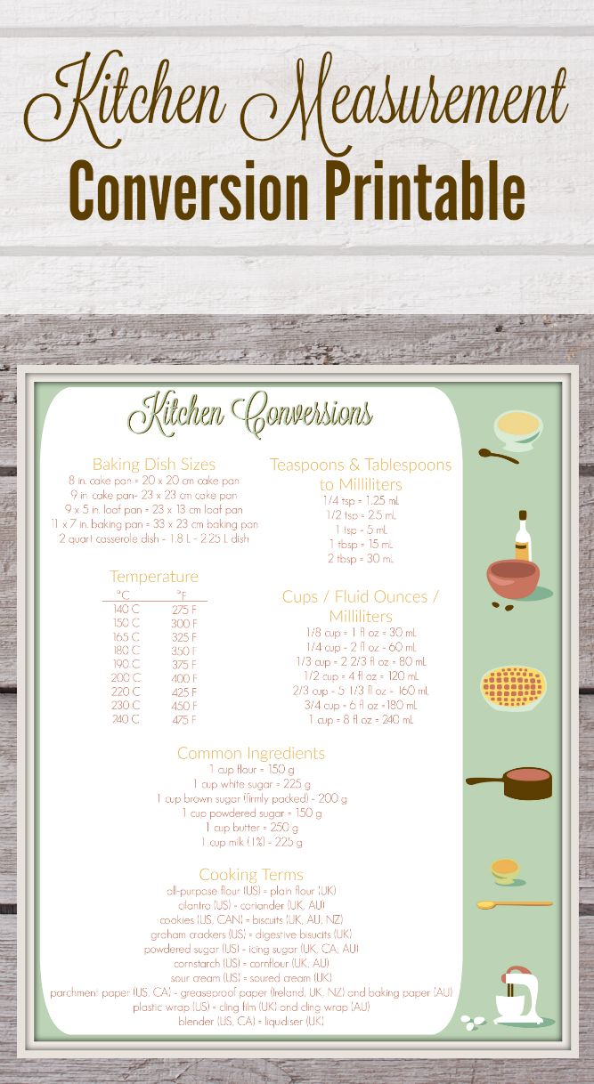 The 25 best kitchen measurement conversions ideas on pinterest this printable that will come in handy for those quick baking and cooking conversions it nvjuhfo Image collections