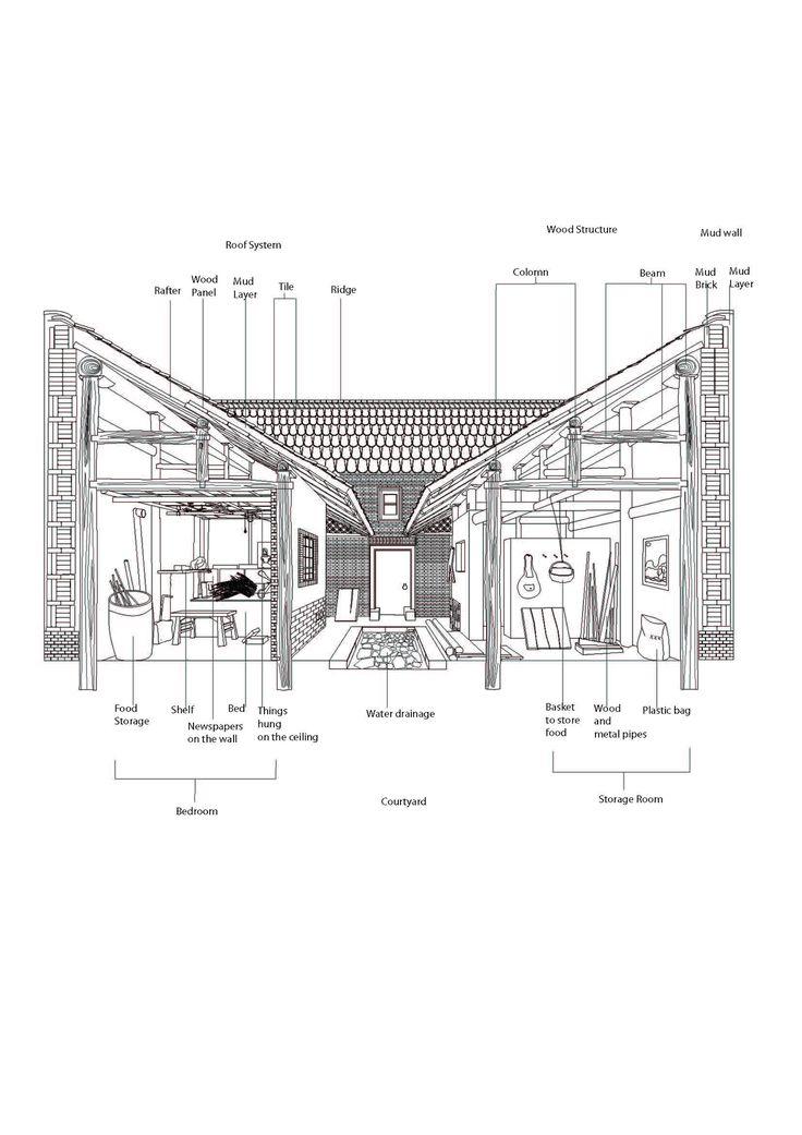 Uma Casa Para Todas as Estações / John Lin