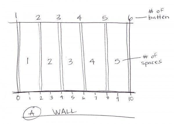 figuring batten spacing for board and batten wall