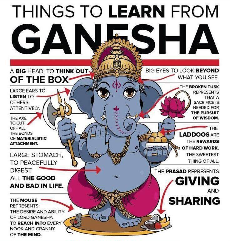 Ganpati Blessing Quotes: Best 25+ Sanskrit Quotes Ideas On Pinterest