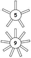 Splitszonnetjes. Leuk hulpmiddel bij het aanleren van splitsingen tot 10. Je print de splits zonnetjes uit op stevig, geel papier en knipt ze uit. Stevig, omdat er mee gevouwen moet worden en geel, omdat het dan echte zonnetjes lijken. Bij het splitsen van zes in vier en ... mogen ze het splits zonnetje van zes gebruiken. Ze vouwen vier zonnestraaltjes naar achteren. Hoeveel zonnestraaltjes blijven over? Twee! Dan is dat het antwoord…