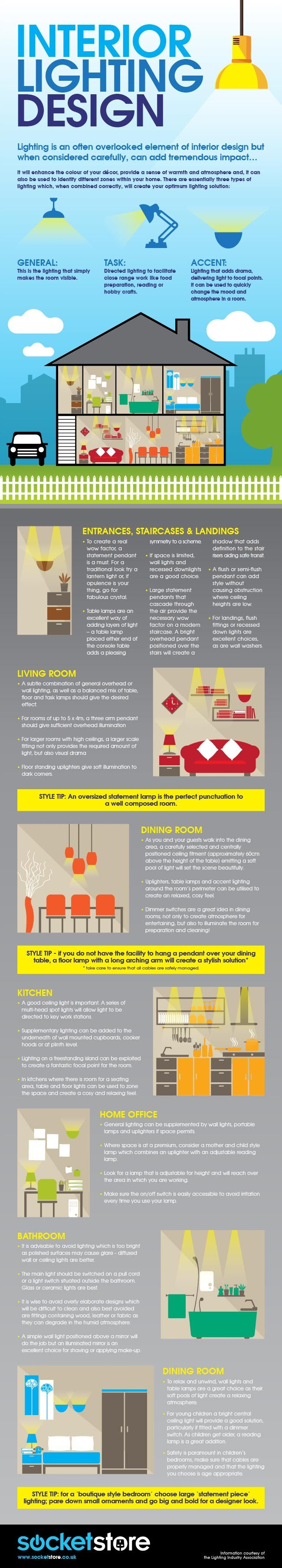 Infographic interior lighting design infographics creator