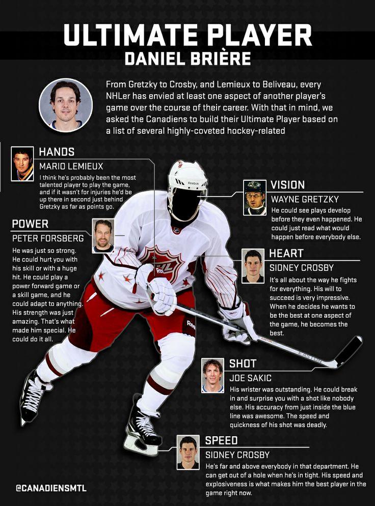 Daniel Briere's ultimate player #GoHabsGo