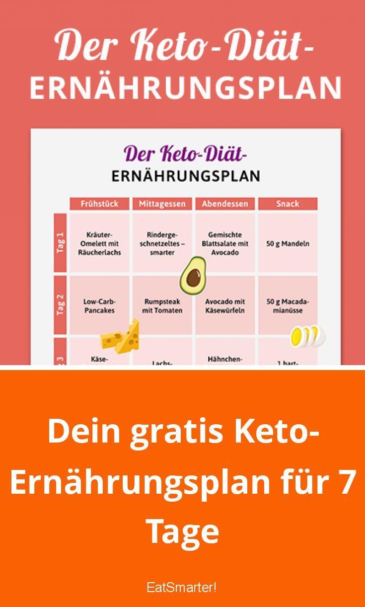 Medizinische Definition der ketogenen Diät