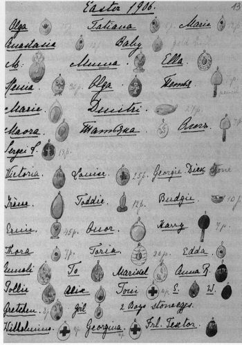 The list of presents to Alexandra, wife of Nikolay II, 1906 that she wrote by her hand.