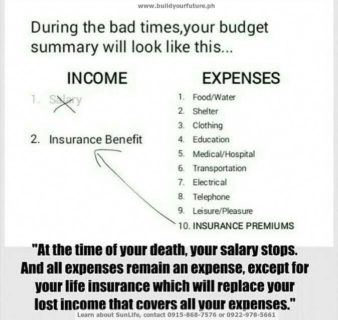 You May Think Insurance Is Unnecessary Expense But When Income