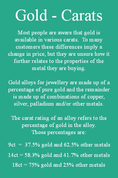 Gold: Carats and its properties